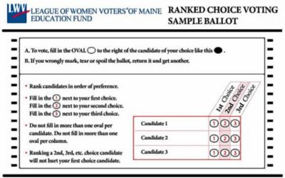Concord Monitor: Proponents say ranked-choice voting could keep NH primary from fading